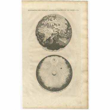 De Schepping der Wereldt volgens de Beschryving van Mozes - Calmet (1725)