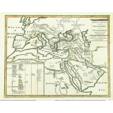 Nieuwe kaart van de Verspreiding der Volkeren - Van Jagen (1739)