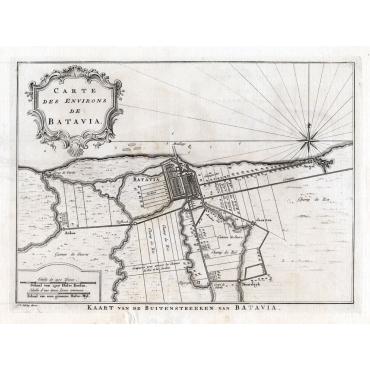 Carte des environs de Batavia - Bellin (1750)