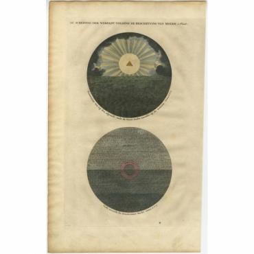 De Schepping der wereldt (..) - Calmet (1725)