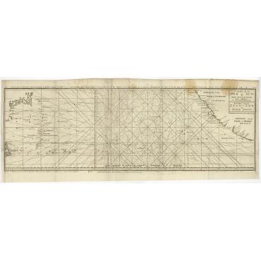 Carte de la Mer du Sud ou Mer Pacifique (..) - Bellin (1747)