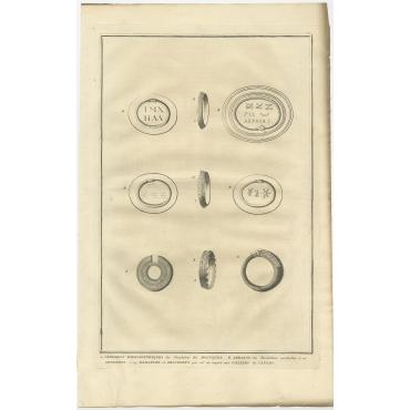 Ornemens Hieroglyphiques (..) - Picart (1727)