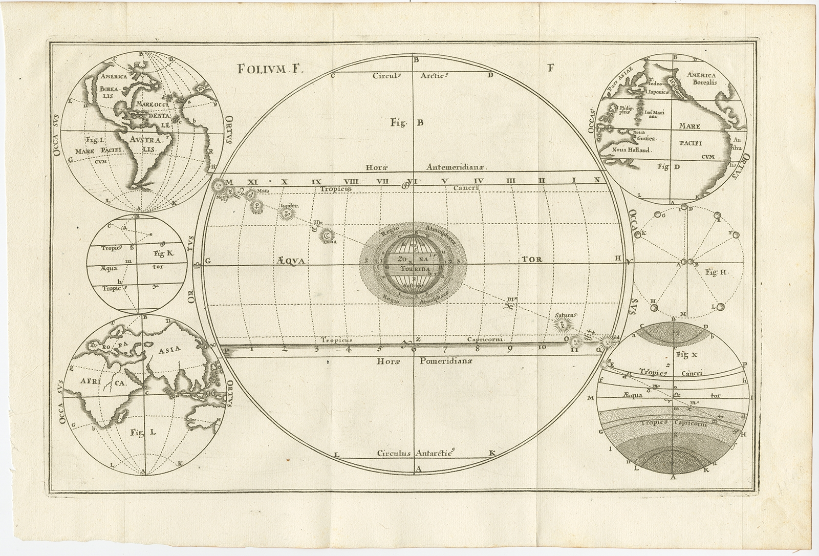 Untitled map of the world anonymous c1780 antique map of the world anonymous c1780 loading zoom gumiabroncs Images