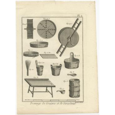 Fromage de Gruieres et de Gerardmer - Diderot (1751)