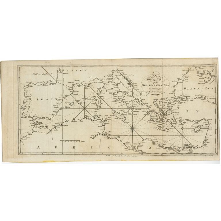 A Correct Chart of the Mediterranean Sea - Neele (1795)