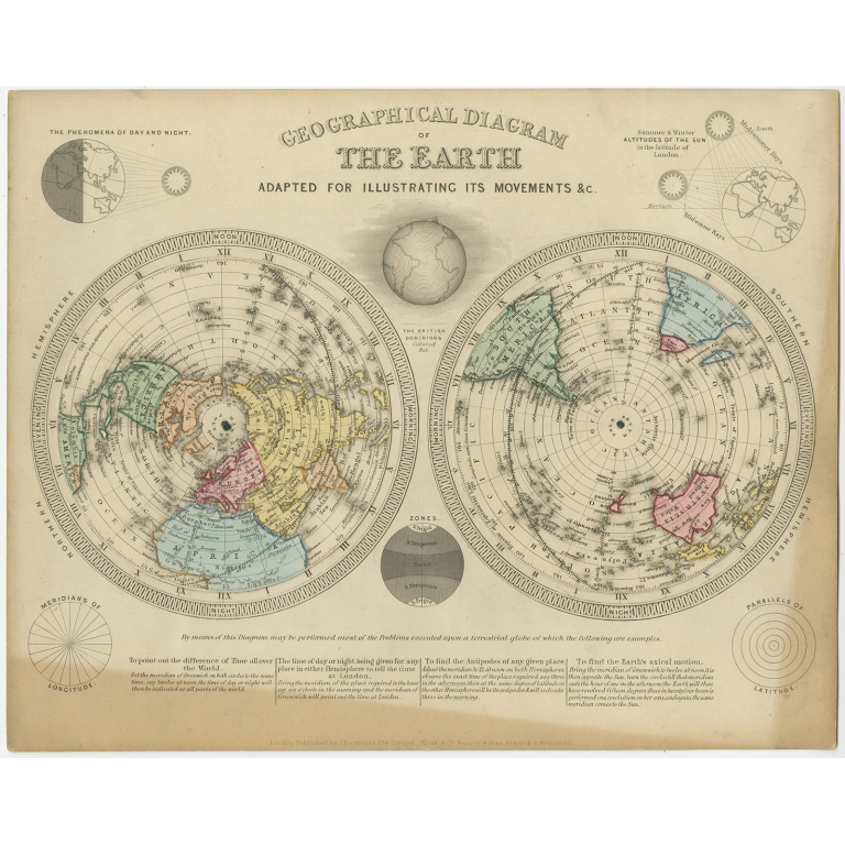 Geographical Diagram of the Earth - Reynolds (1843)
