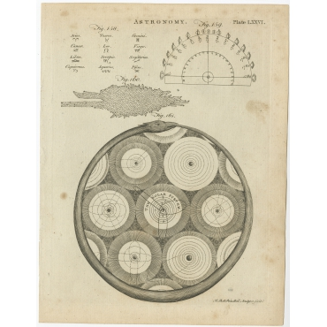Plate LXXVI Astronomy - Bell (c.1800)
