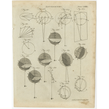 Plate LXXII Astronomy - Bell (c.1800)
