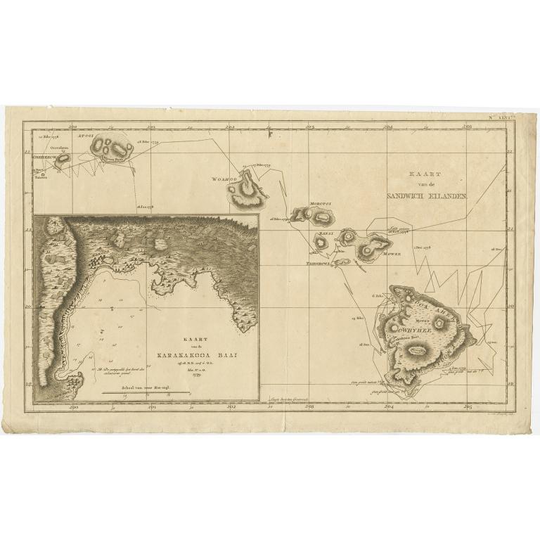 Kaart van de Sandwich Eilanden - Cook (1803)