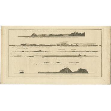 Gezigten der Landen van de West-Kust van Amerika (..) - Cook (1803)