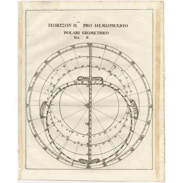 Untitled Map of Horizon II - Scherer (c.1703)