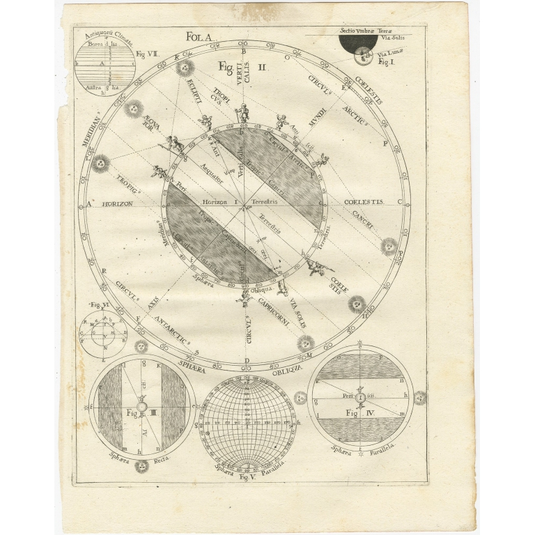 Untitled Map illustrating Solar Eclipses - Scherer (c.1703)
