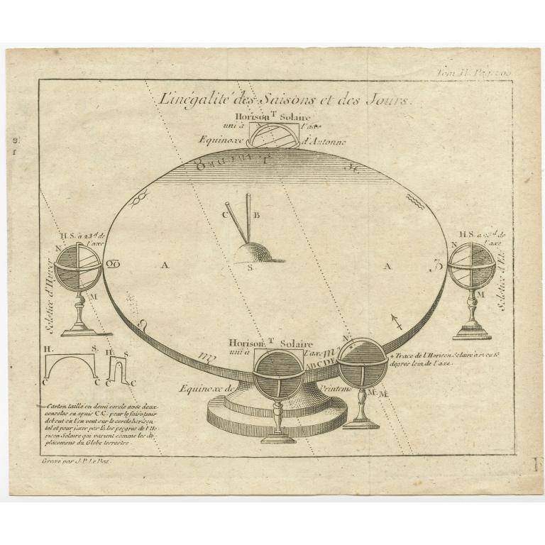 L'inégalité des Saisons et des Jours - Le Bas (c.1780)