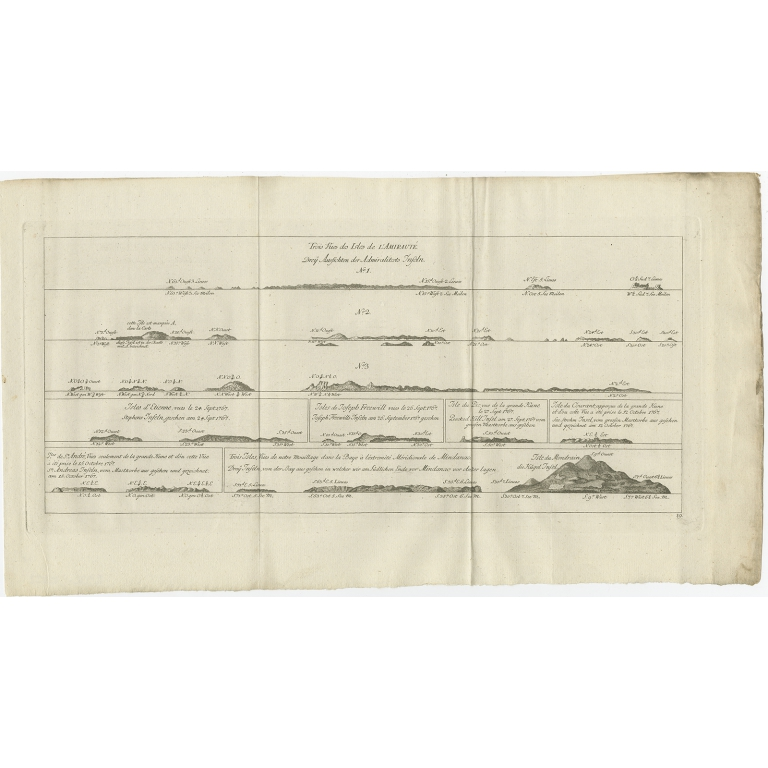 Trois Vues des Isles de l'Amirauté (..) - Hawkesworth (1774)