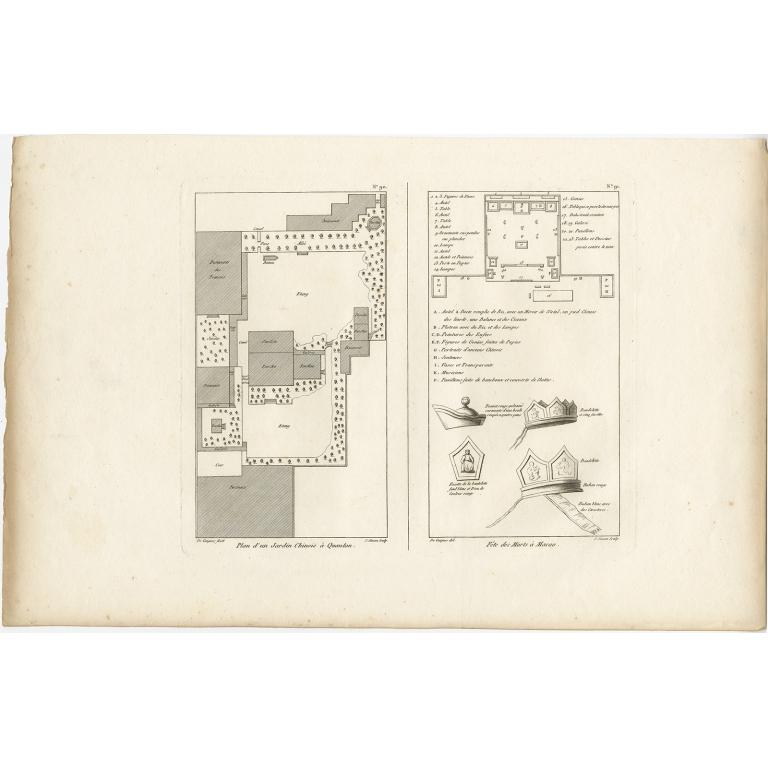 Plan d'un Jardin Chinois à Quanton - Simon (1808)