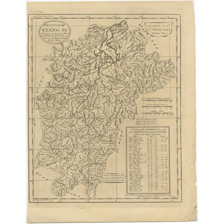 Province III Kyang-Si - Du Halde (1738)