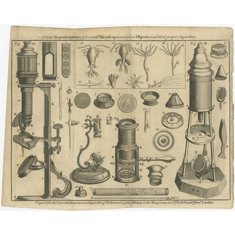 Antique Print of Microscopes (1749)
