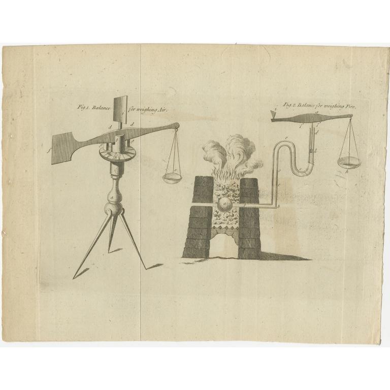 Antique Print of Two Balances (c.1780)