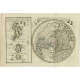 Antique Map of the North Pole and Sangihe Archipelago by Keizer & De Lat (1788)