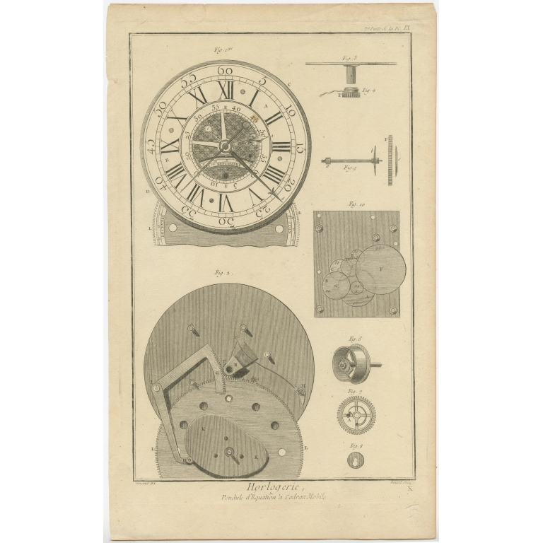 Pl. IX Antique Print of Watchmaking by Diderot (1765)
