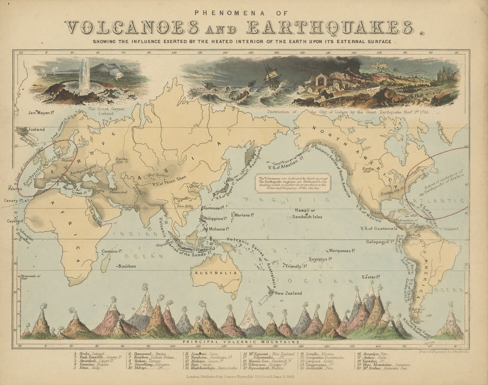 San Fransisco and Volcanos
